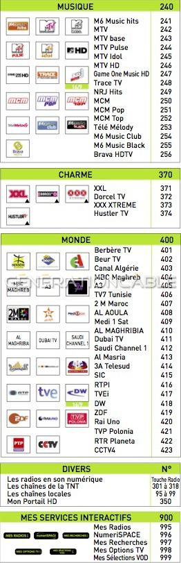 programme tv toutes les chaines numericable